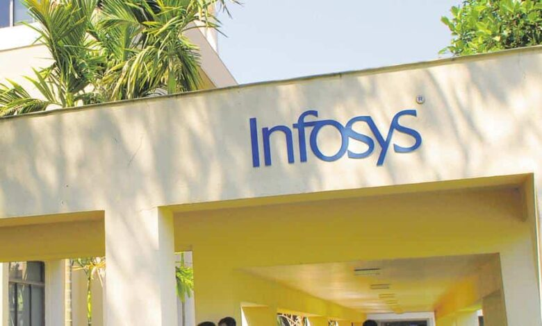 Infosys will be unable to forecast revenue for FY21.